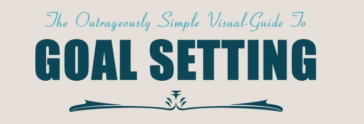 The Outrageously Simple Visual-Guide to Goal Setting