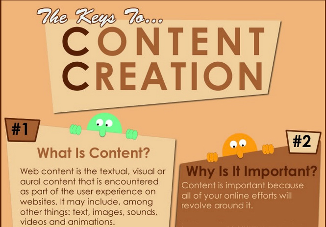 Content Creation Best Practices